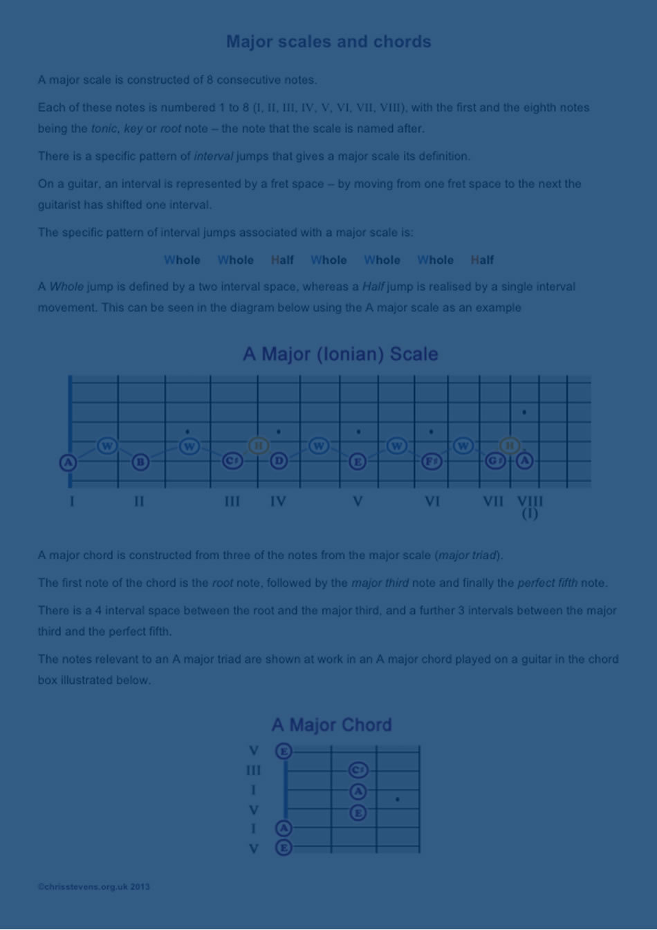 Major scales and chords